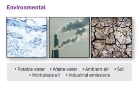 07-environment